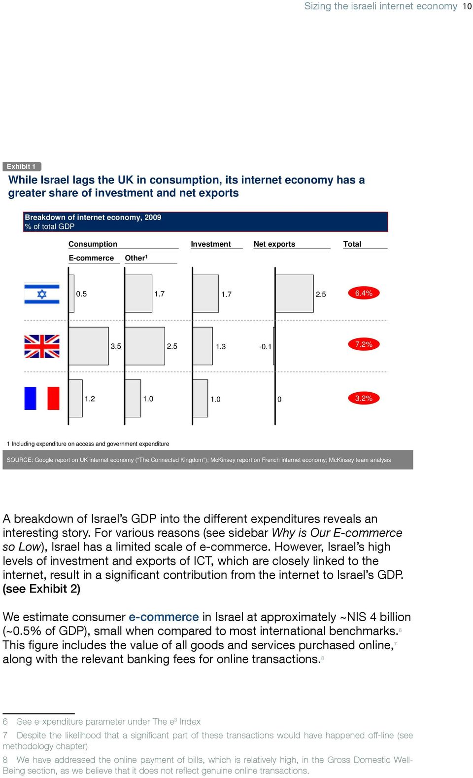 2% 1 Including expenditure on access and government expenditure SOURCE: Google report on UK internet economy ( The Connected Kingdom ); McKinsey report on French internet economy;
