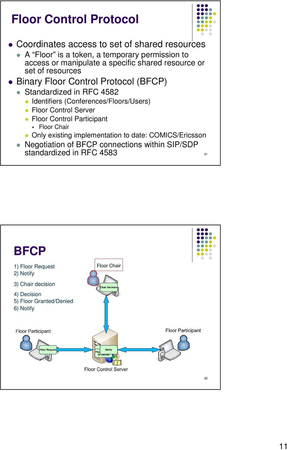 Control Participant Floor Chair Only existing implementation to date: COMICS/Ericsson Negotiation of BFCP connections within SIP/SDP standardized in RFC 4583