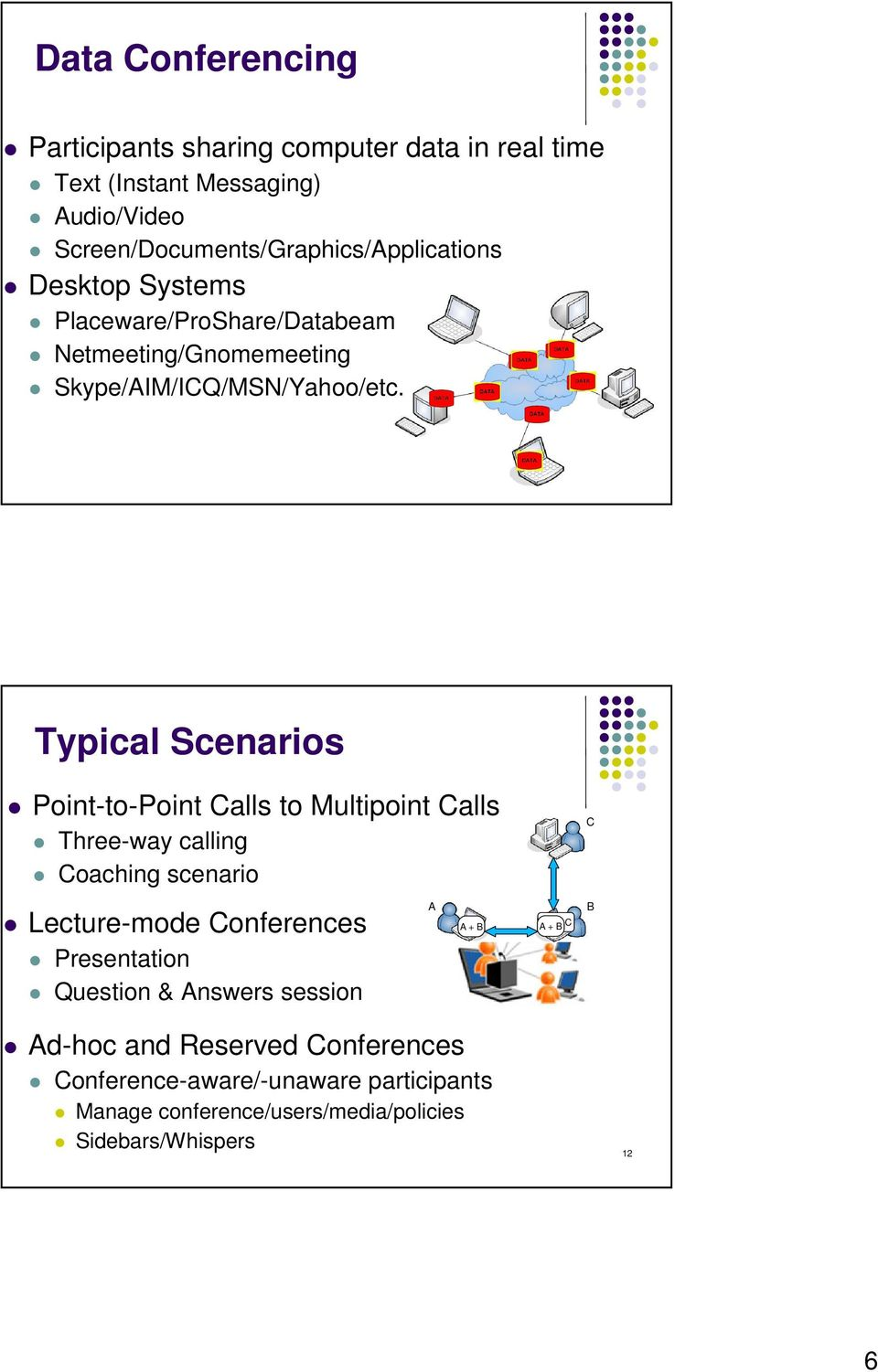 11 Typical Scenarios Point-to-Point Calls to Multipoint Calls Three-way calling Coaching scenario C Lecture-mode Conferences Presentation