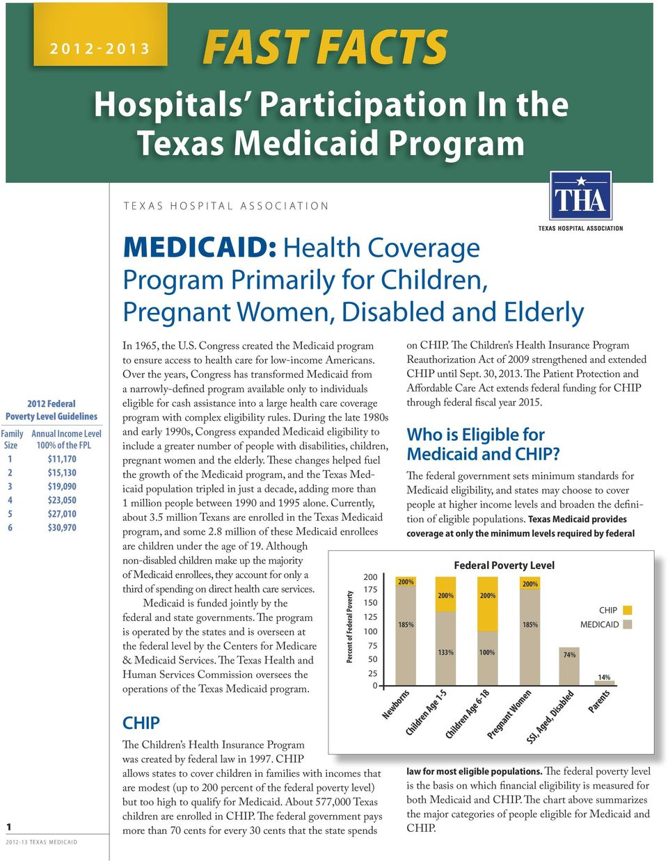 Over the years, Congress has transformed Medicaid from a narrowly-defined program available only to individuals eligible for cash assistance into a large health care coverage program with complex