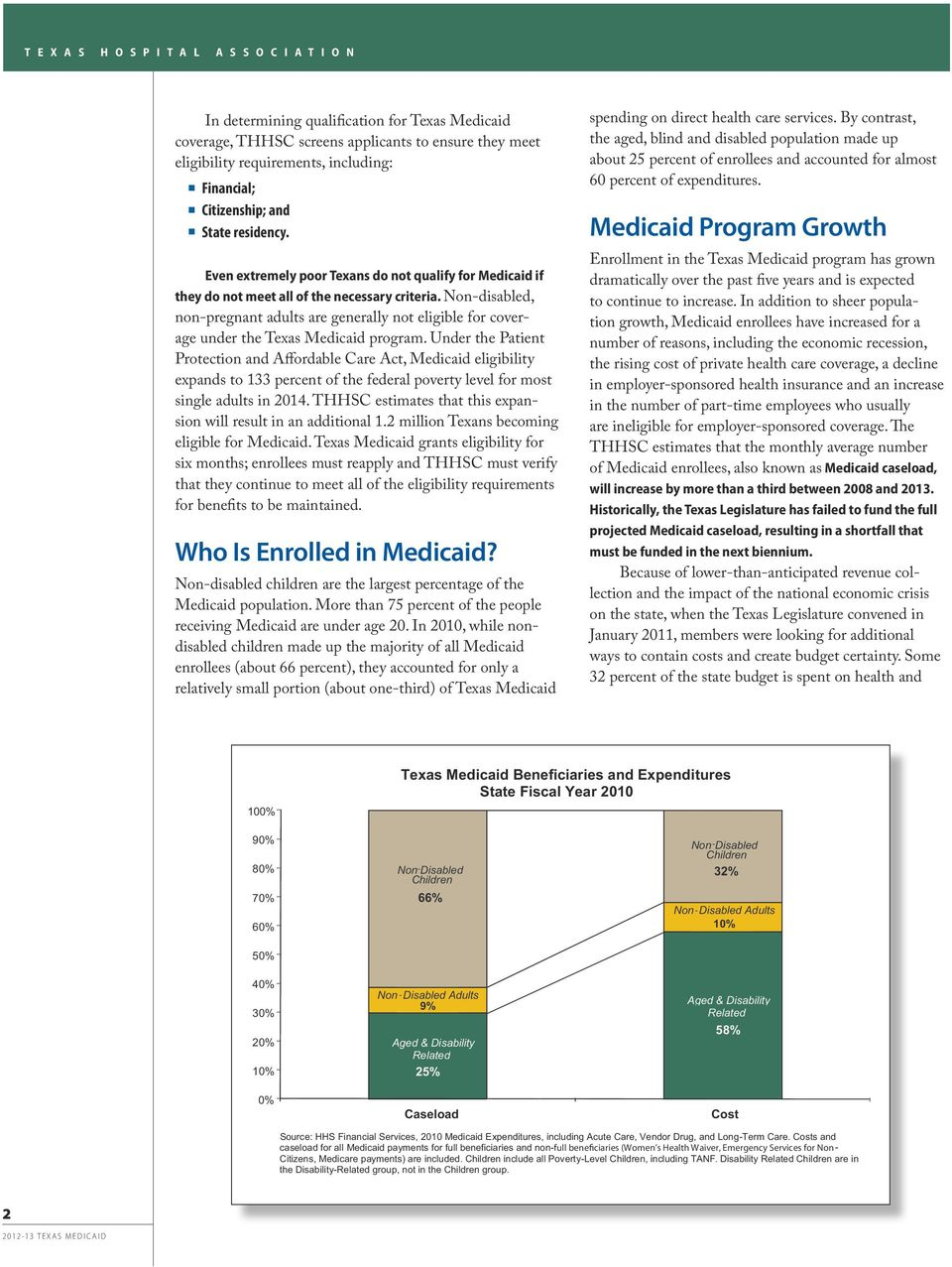 Non-disabled, non-pregnant adults are generally not eligible for coverage under the Texas Medicaid program.