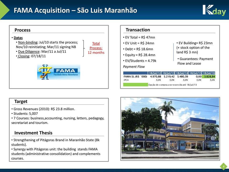 79k Payment Flow EV Building= R$ 23mn (+ stock option of the land R$ 3 mn) Guarantees: Payment Flow and Lease 18/jul/12 18/jul/13 18/jul/14 18/jul/15 18/jul/16 FAMA SL (R$ 000) 4.970,88 5.219,42 5.