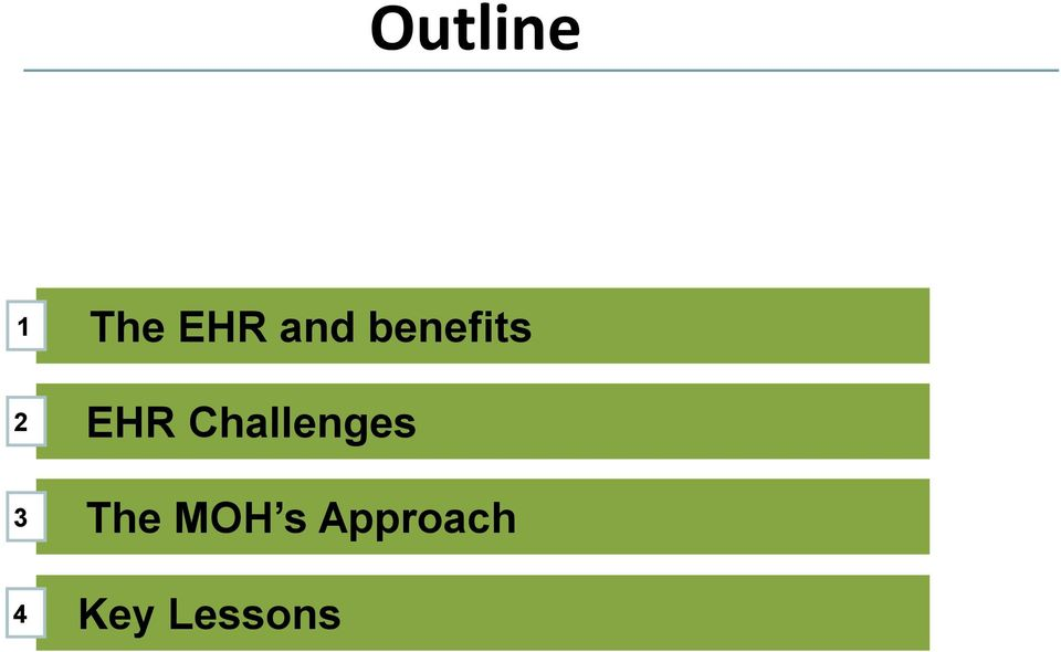 EHR Challenges The