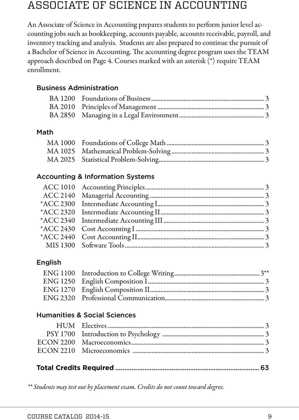 The accounting degree program uses the TEAM approach described on Page 4. Courses marked with an asterisk (*) require TEAM enrollment. Business Administration BA 1200 Foundations of Business.