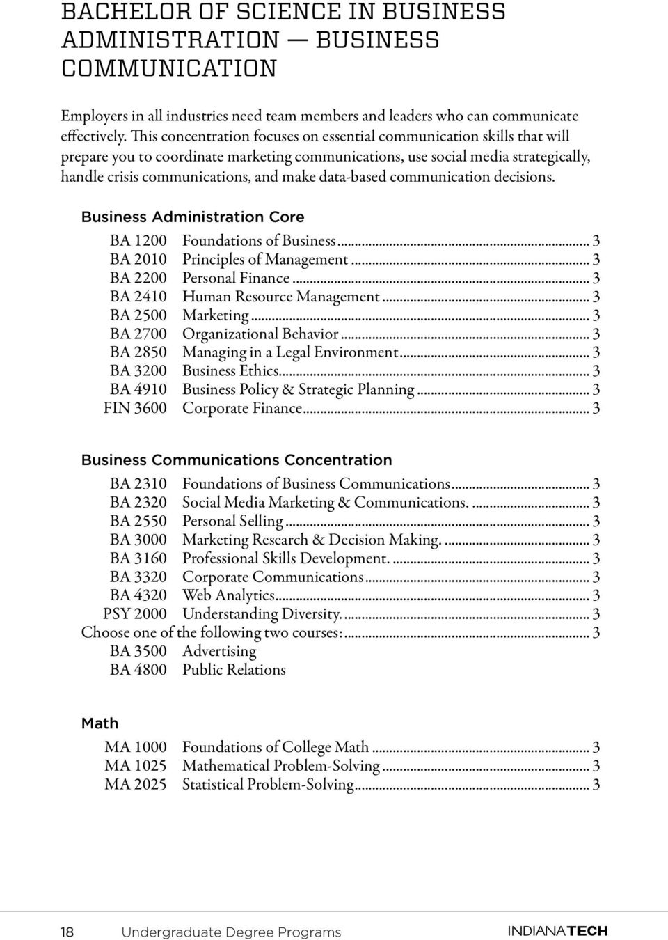 data-based communication decisions. Business Administration Core BA 1200 Foundations of Business... 3 BA 2010 Principles of Management... 3 BA 2200 Personal Finance.