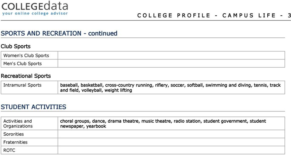 swimming and diving, tennis, track and field, volleyball, weight lifting STUDENT ACTIVITIES Activities and Organizations