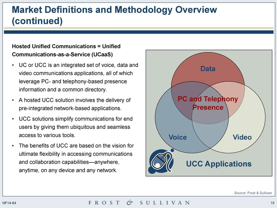 A hosted UCC solution involves the delivery of pre-integrated network-based applications.