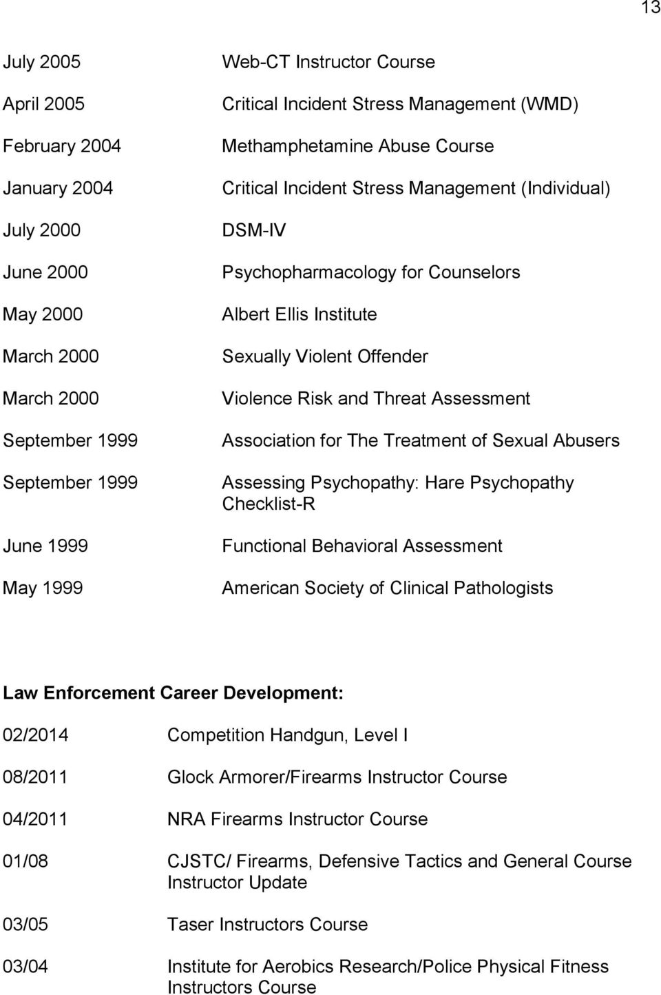 Violence Risk and Threat Assessment Association for The Treatment of Sexual Abusers Assessing Psychopathy: Hare Psychopathy Checklist-R Functional Behavioral Assessment American Society of Clinical