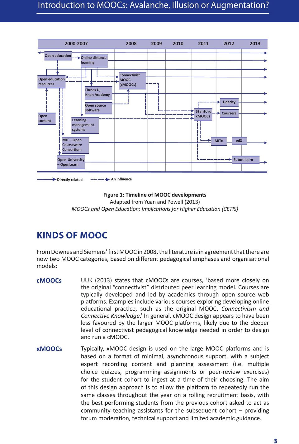 management systems Stanford xmoocs Udacity Coursera MIT Open Courseware Consortium Open University OpenLearn MITx edx Futurelearn Directly related An influence Figure 1: Timeline of MOOC developments