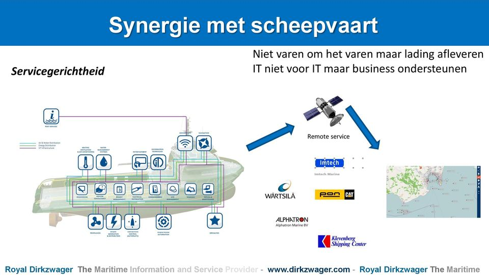com - Royal Dirkzwager The Maritime Servicegerichtheid Synergie