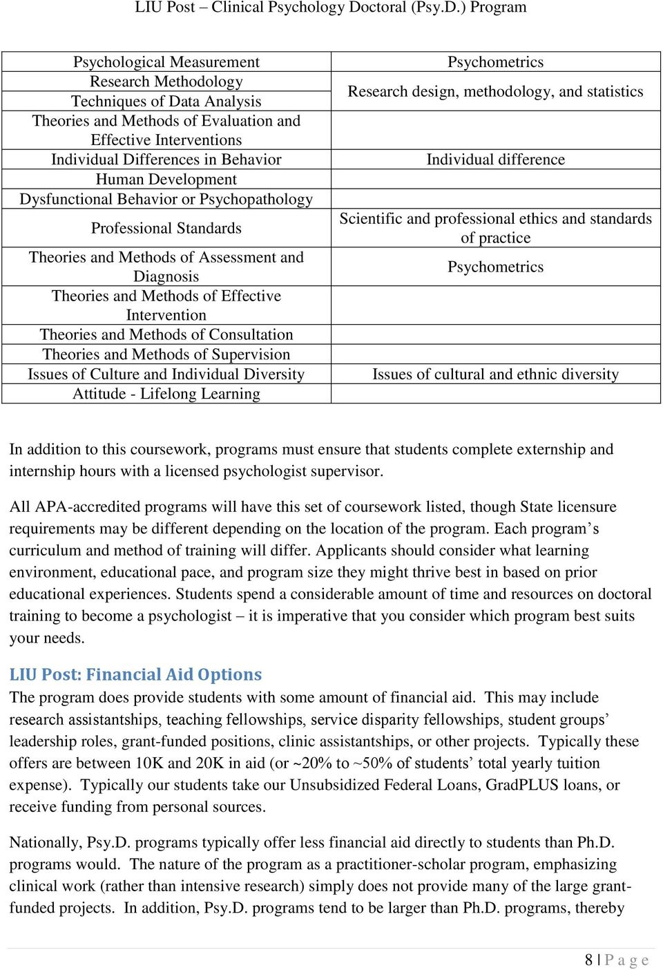 Theories and Methods of Supervision Issues of Culture and Individual Diversity Attitude - Lifelong Learning Psychometrics Research design, methodology, and statistics Individual difference Scientific