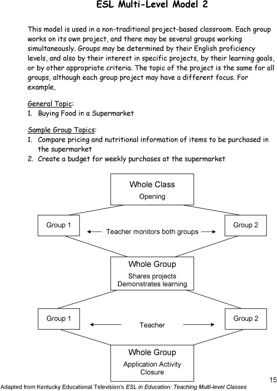 The topic of the project is the same for all groups, although each group project may have a different focus. For example, General Topic: 1. Buying Food in a Supermarket Sample Group Topics: 1.