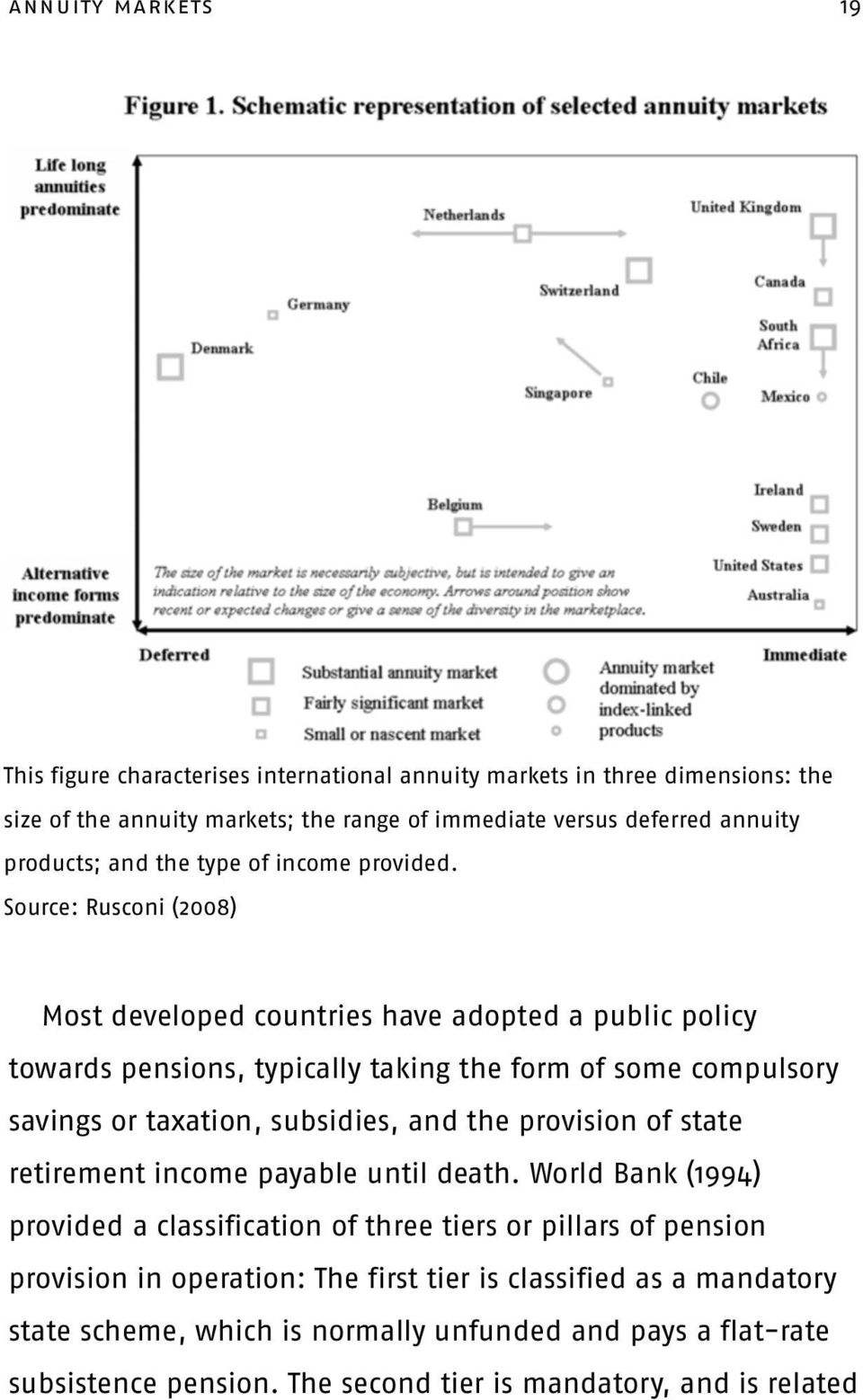 Source: Rusconi (2008) Most developed countries have adopted a public policy towards pensions, typically taking the form of some compulsory savings or taxation, subsidies, and the