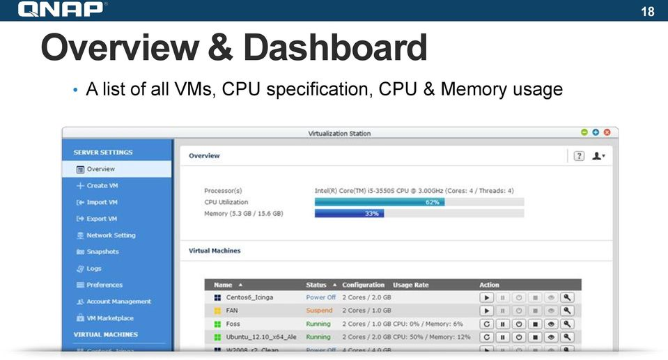 all VMs, CPU