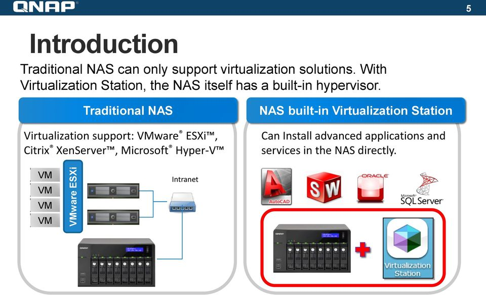 Traditional NAS Virtualization support: VMware ESXi, Citrix XenServer, Microsoft Hyper-V NAS