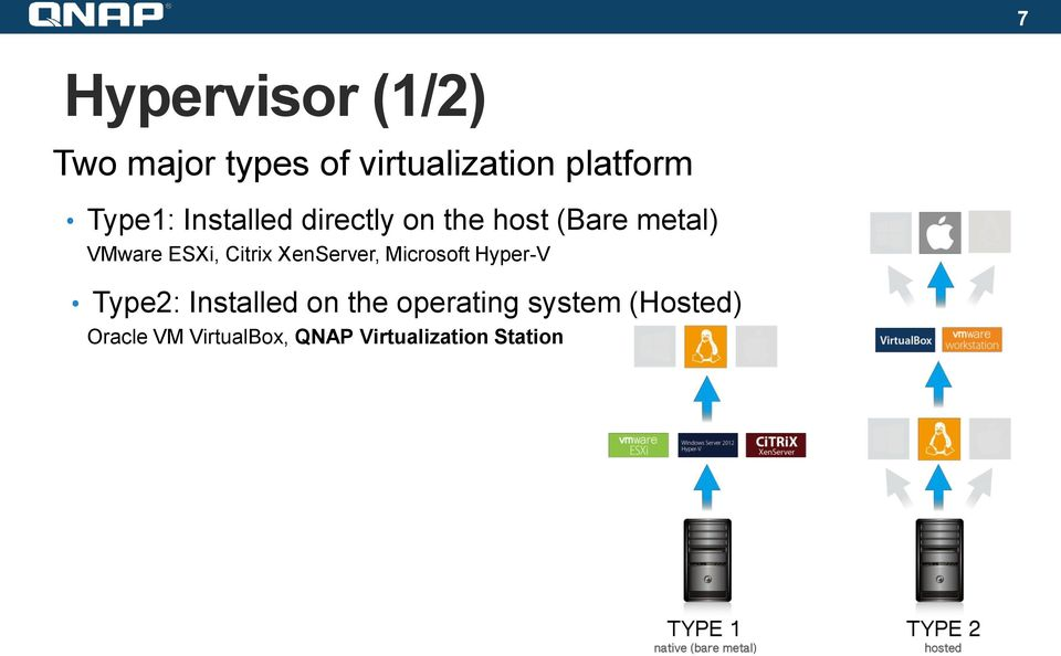 Citrix XenServer, Microsoft Hyper-V Type2: Installed on the