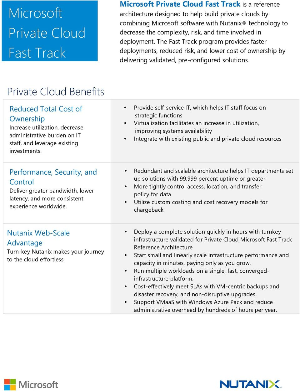 The Fast Track program provides faster deployments, reduced risk, and lower cost of ownership by delivering validated, pre- configured solutions.