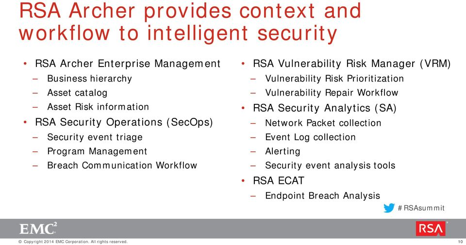 Workflow RSA Vulnerability Risk Manager (VRM) Vulnerability Risk Prioritization Vulnerability Repair Workflow RSA Security