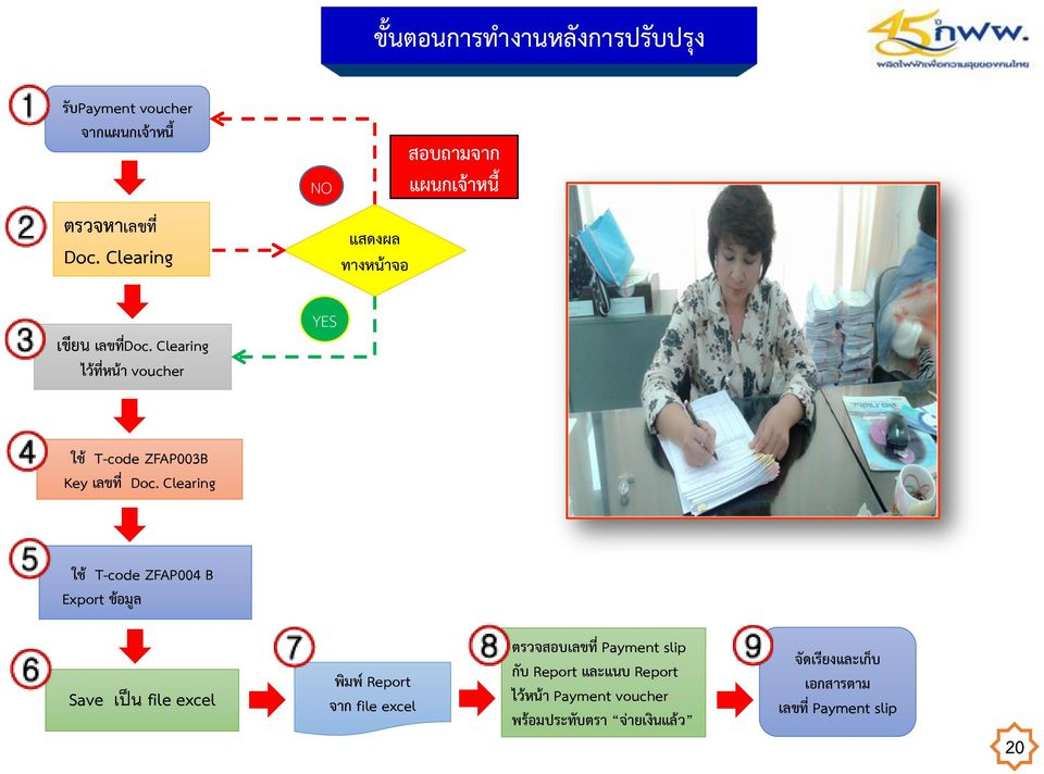 Clearing ใช T-code ZFAP004 B Export ข อม ล Save เป น file excel พ มพ Report จาก file excel ตรวจสอบเลขท Payment