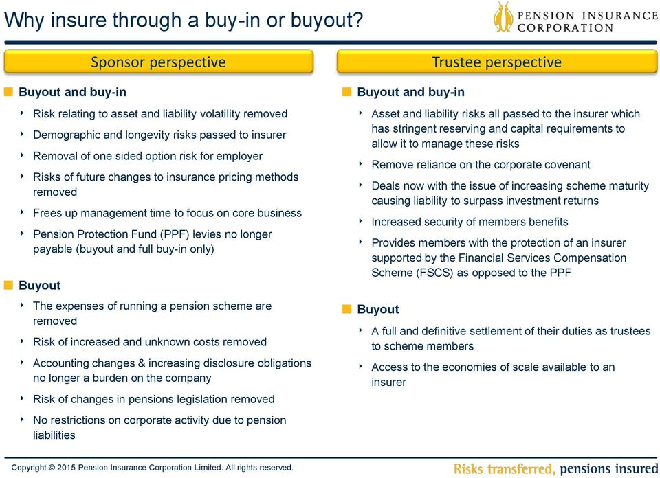future changes to insurance pricing methods removed Frees up management time to focus on core business Pension Protection Fund (PPF) levies no longer payable (buyout and full buy-in only) Buyout The