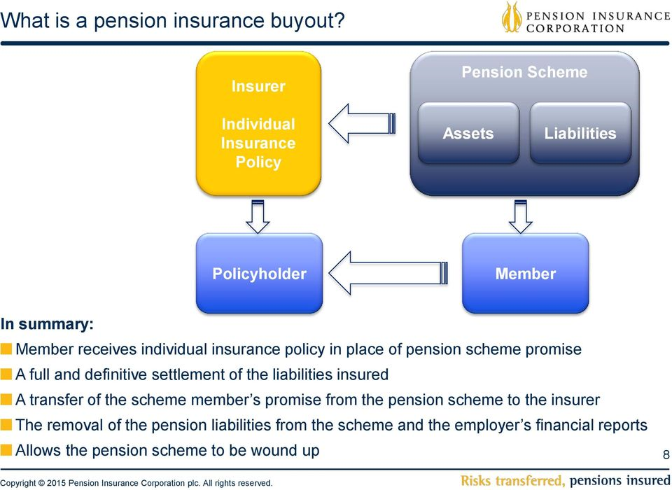 individual insurance policy in place of pension scheme promise A full and definitive settlement of the liabilities insured
