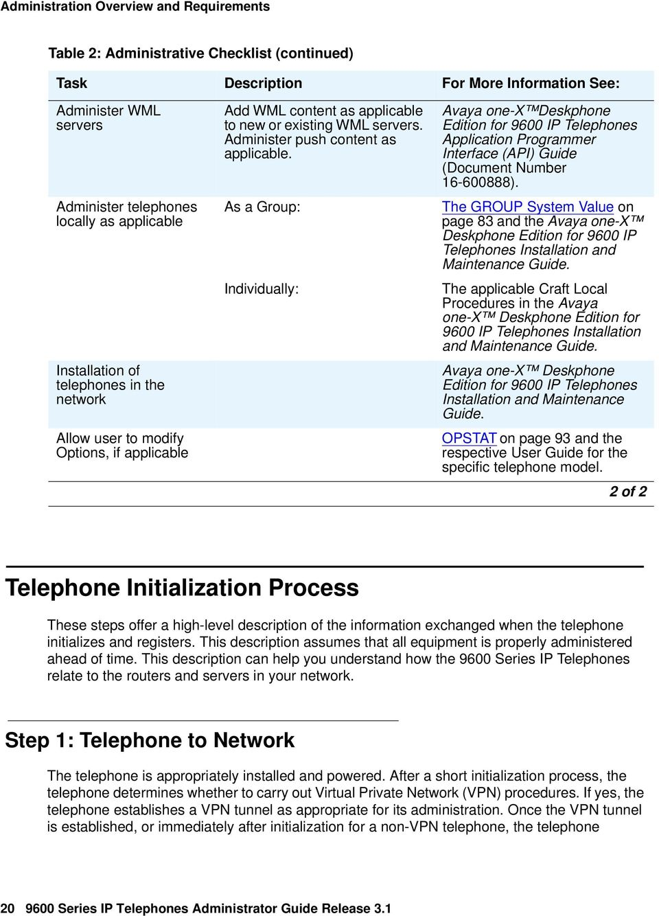 As a Group: Individually: Avaya one-x Deskphone Edition for 9600 IP Telephones Application Programmer Interface (API) Guide (Document Number 16-600888).