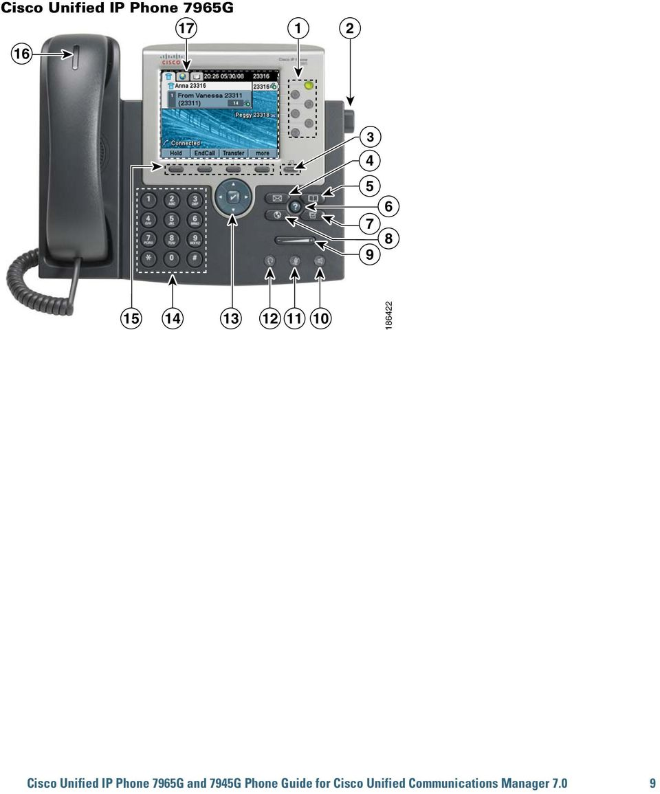 Unified IP Phone 7965G and 7945G Phone