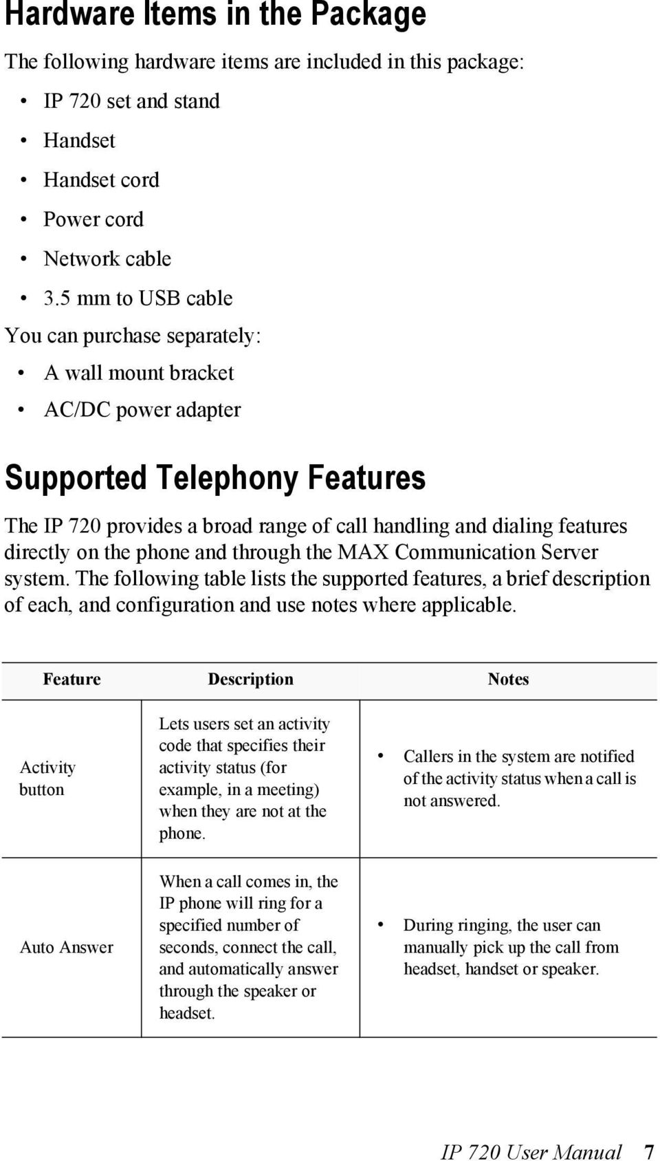on the phone and through the MAX Communication Server system. The following table lists the supported features, a brief description of each, and configuration and use notes where applicable.