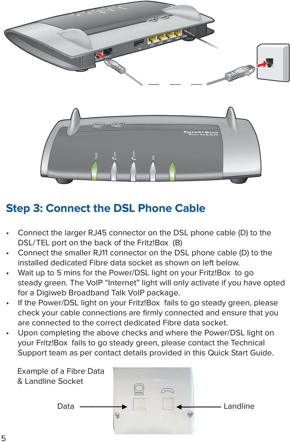 Wait up to 5 mins for the Power/DSL light on your Fritz!Box to go steady green. The VoIP Internet light will only activate if you have opted for a Digiweb Broadband Talk VoIP package.