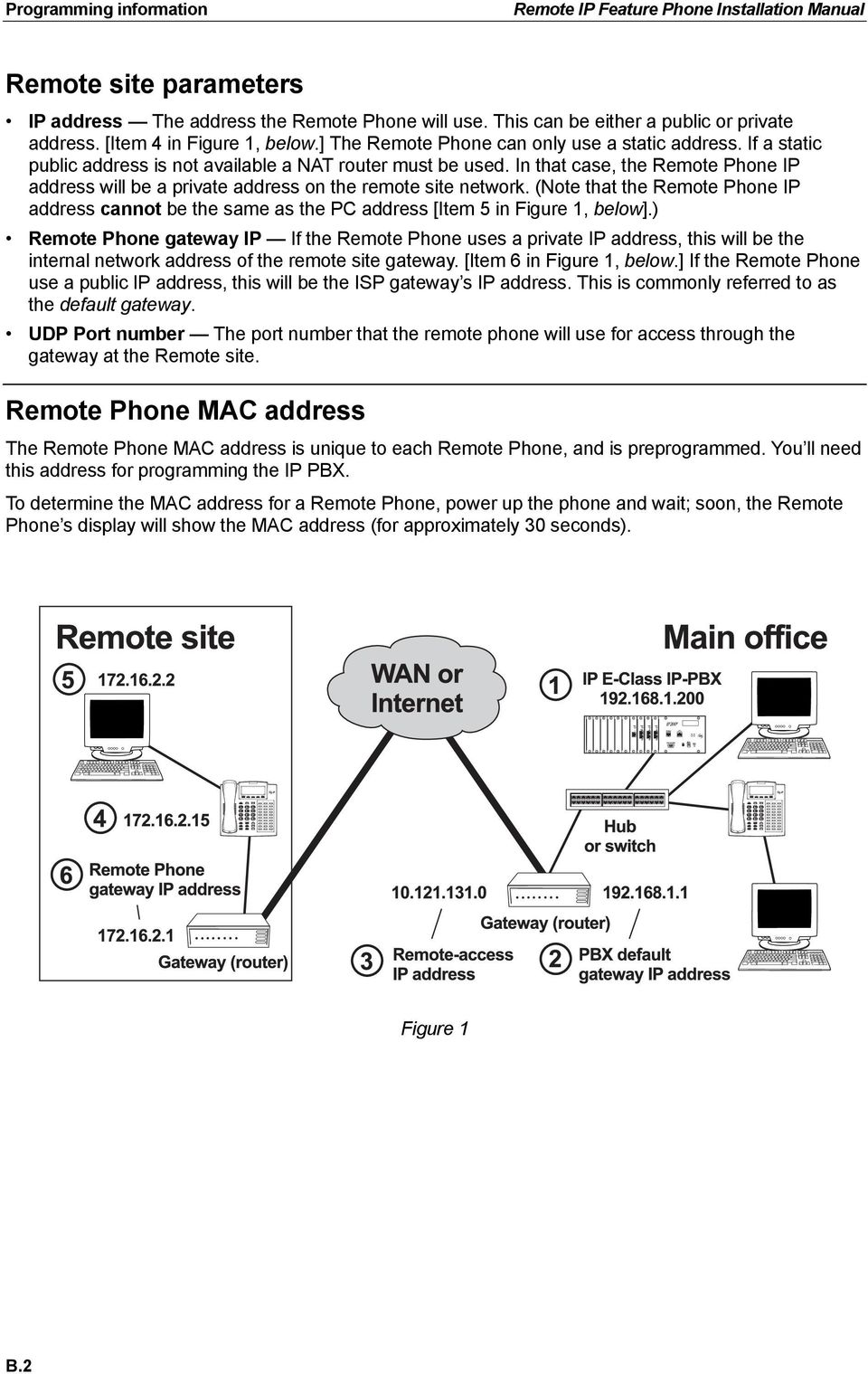 In that case, the Remote Phone IP address will be a private address on the remote site network. (Note that the Remote Phone IP address cannot be the same as the PC address [Item 5 in Figure 1, below].