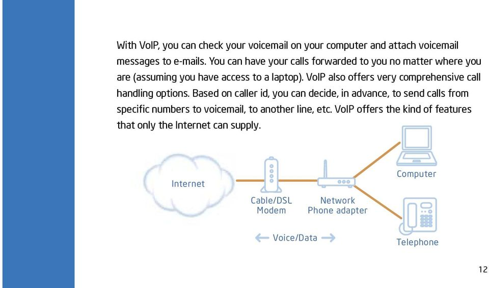 VoIP also offers very comprehensive call handling options.