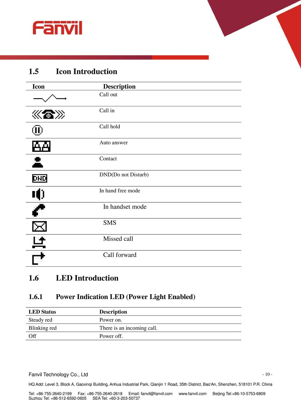 6 LED Introduction 1.6.1 Power Indication LED (Power Light Enabled) LED Status Steady