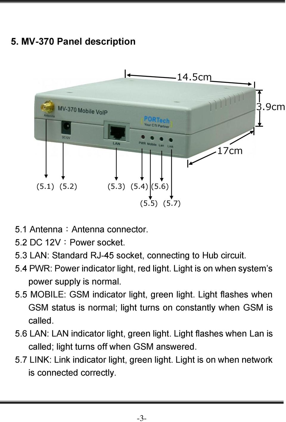 Light flashes when GSM status is normal; light turns on constantly when GSM is called. 5.6 LAN: LAN indicator light, green light.