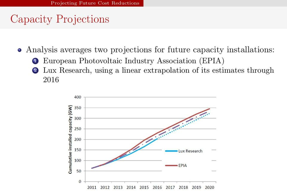 installations: 1 European Photovoltaic Industry Association