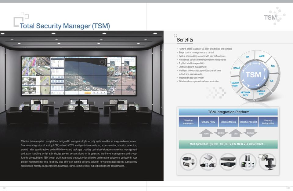 Integrated Video wall system Web-based management and communication SEURITY ROBOT VTA ANPR ACS IDS NETWORK CCTV ANALOG CCTV Integration Platform Situaiton Awareness Security Policy Decision Making