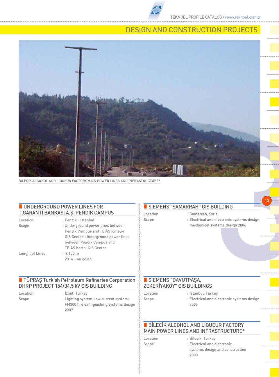 Underground power lines between Pendik Campus and TEİAŞ Kartal GIS Center : 9.