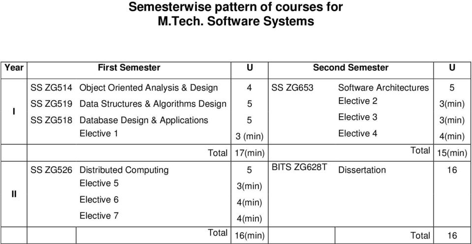 Master thesis application