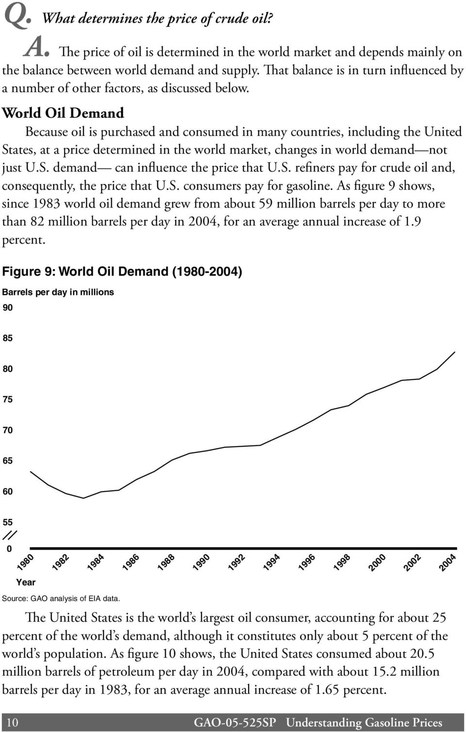World Oil Demand Because oil is purchased and consumed in many countries, including the United States, at a price determined in the world market, changes in world demand not just U.S. demand can influence the price that U.