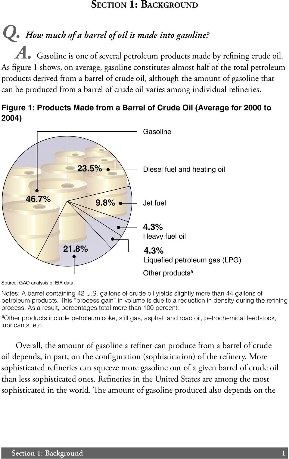 of crude oil varies among individual refineries. Figure 1: Products Made from a Barrel of Crude Oil (Average for 2000 to 2004) Gasoline 23.5% Diesel fuel and heating oil 46.7% 9.