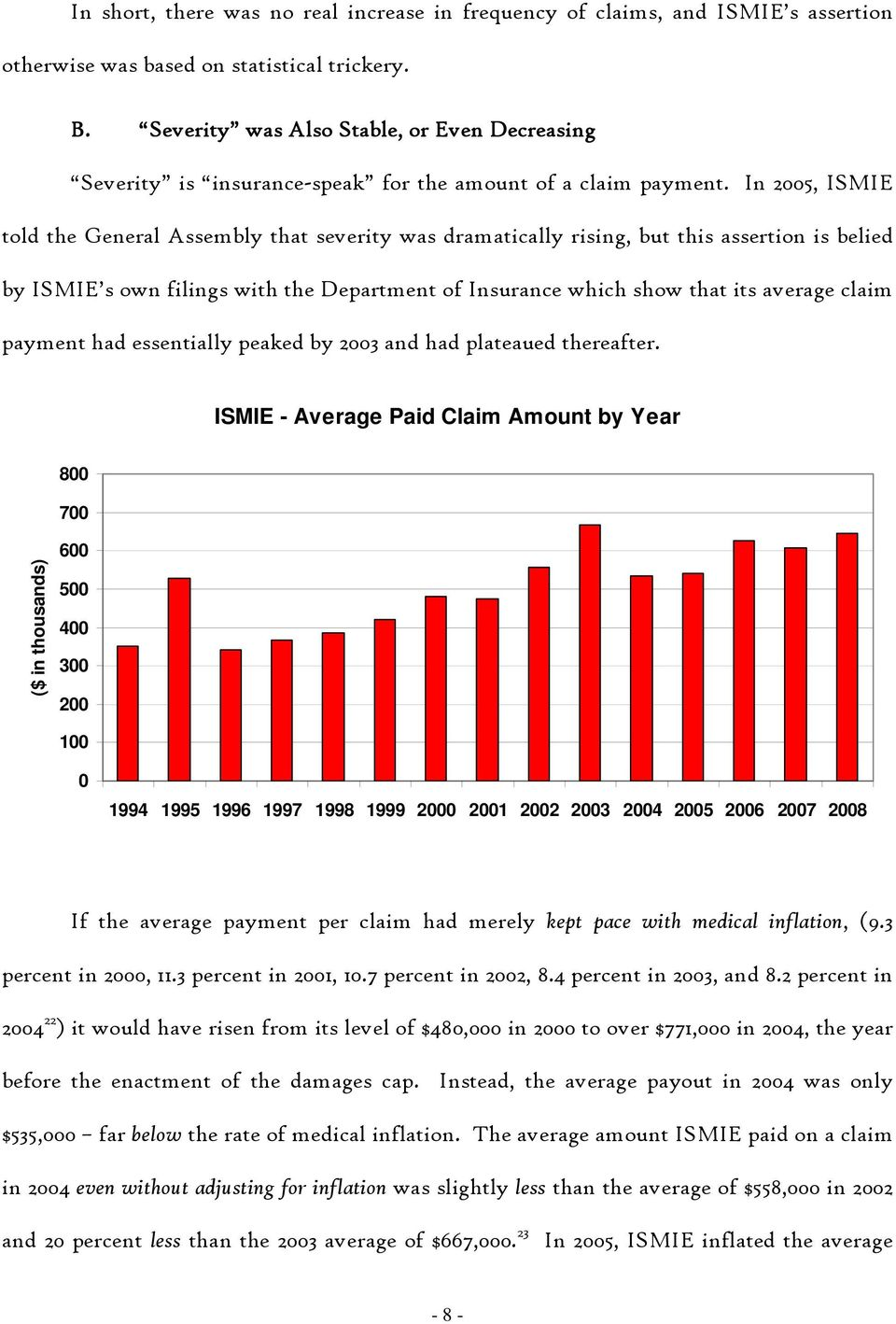 In 2005, ISMIE told the General Assembly that severity was dramatically rising, but this assertion is belied by ISMIE s own filings with the Department of Insurance which show that its average claim