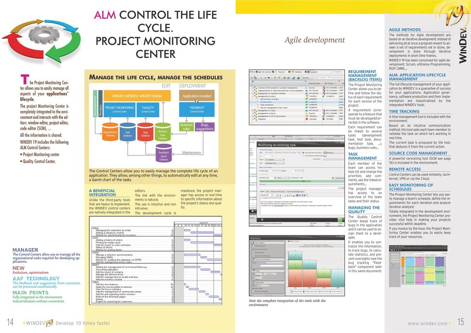 WINDEV 19 includes the following ALM Control Centers: Project Monitoring center Quality Control Center.