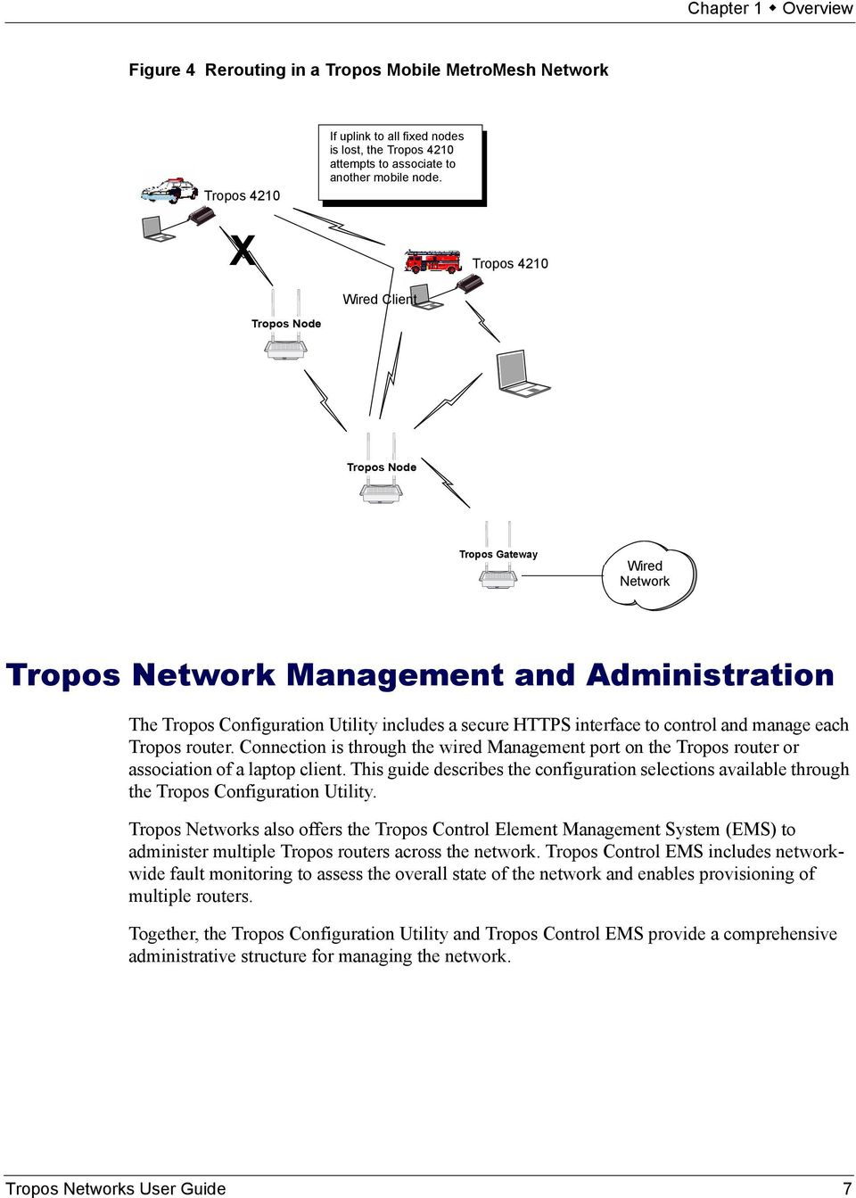 each Tropos router. Connection is through the wired Management port on the Tropos router or association of a laptop client.