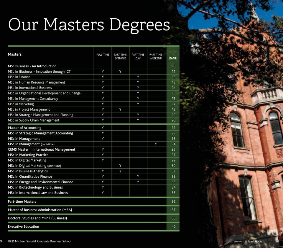 Project Management Y Y 18 MSc in Strategic Management and Planning Y Y 19 MSc in Supply Chain Management Y Y 20 Master of Accounting Y 21 MSc in Strategic Management Accounting Y 22 MSc in Management
