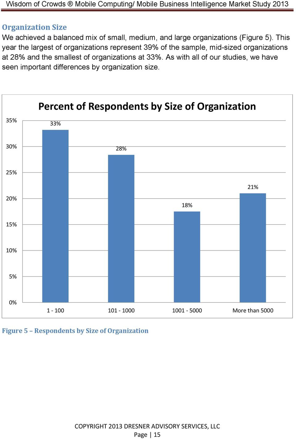 organizations at 33%. As with all of our studies, we have seen important differences by organization size.