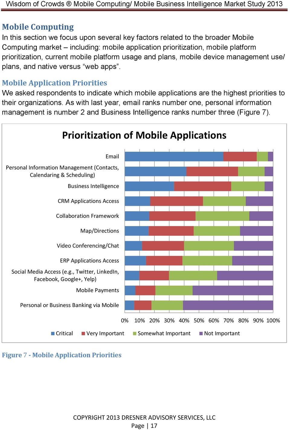 Mobile Application Priorities We asked respondents to indicate which mobile applications are the highest priorities to their organizations.