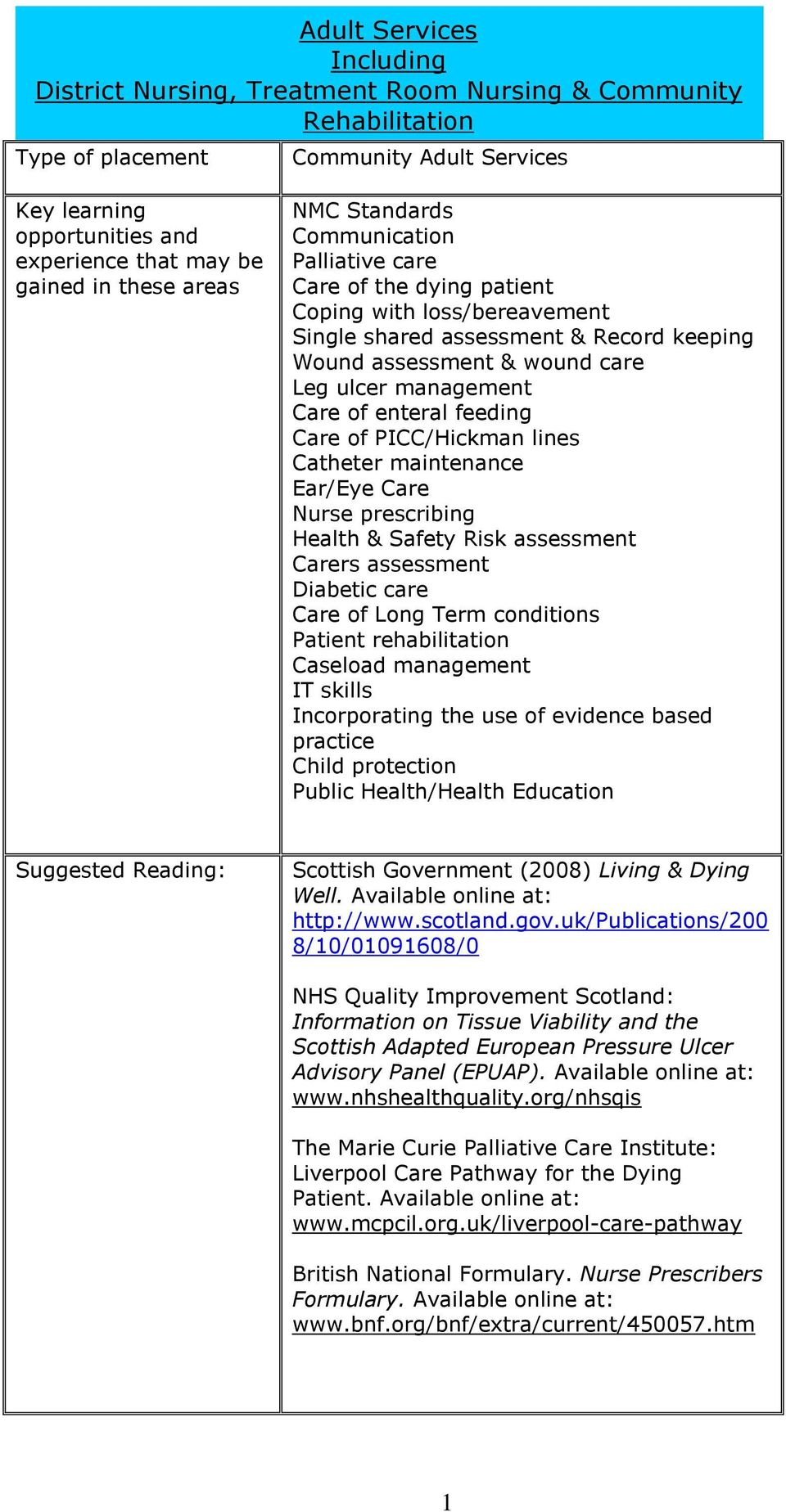 liverpool care pathway for the dying patient pdf