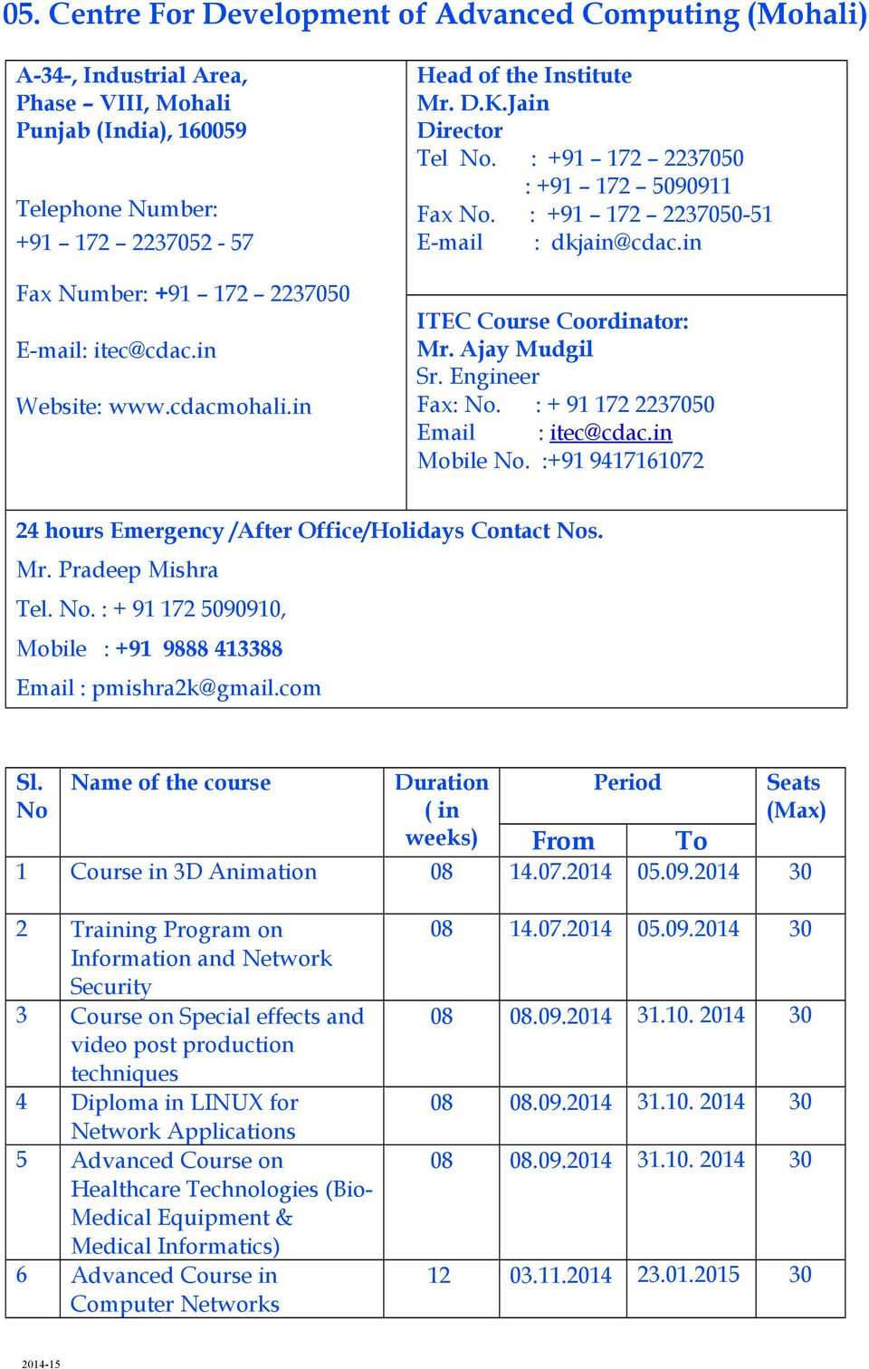 in ITEC Course Coordinator: Mr. Ajay Mudgil Sr. Engineer Fax: No. : + 91 172 2237050 Email : itec@cdac.in Mobile No. :+91 9417161072 24 hours Emergency /After Office/Holidays Contact Nos. Mr. Pradeep Mishra Tel.