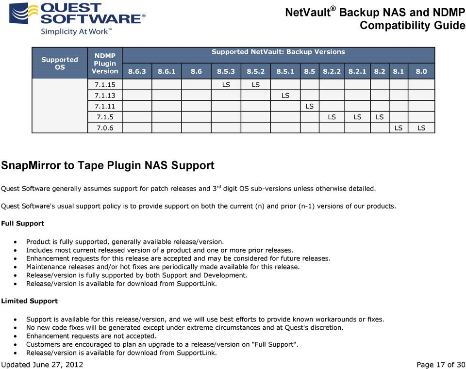 6 LS LS SnapMirror to Tape Plugin NAS Support Quest Software generally assumes support for patch releases and 3 rd digit OS sub-versions unless otherwise detailed.