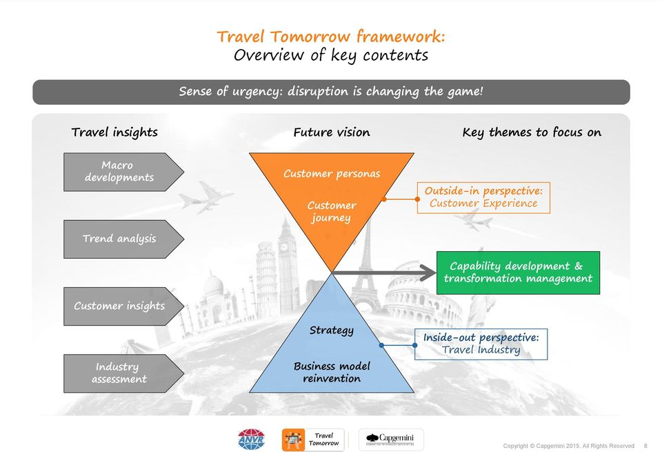 Customer journey Outside-in perspective: Customer Experience Capability development & transformation