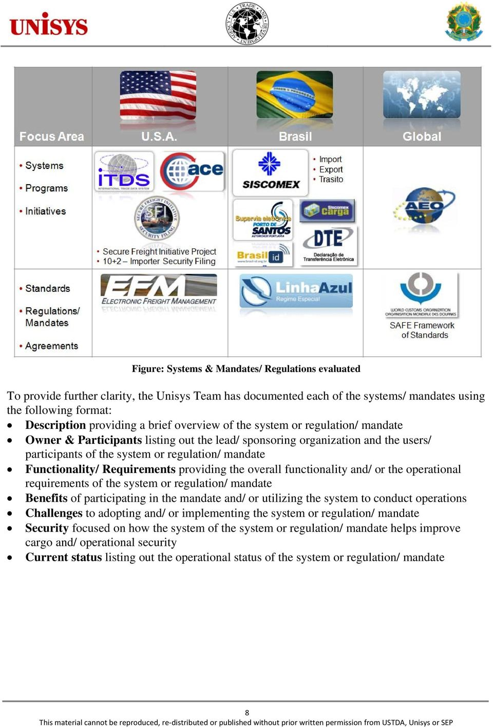 Requirements providing the overall functionality and/ or the operational requirements of the system or regulation/ mandate Benefits of participating in the mandate and/ or utilizing the system to
